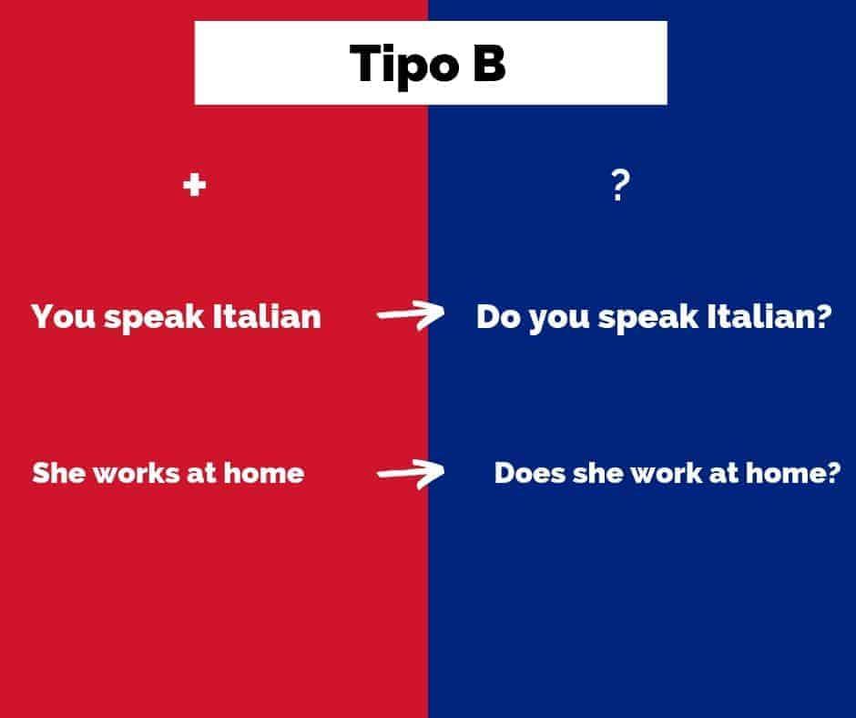 formulare domande in inglese